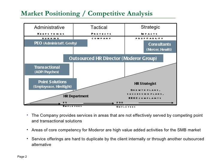 paychex market analysis Paychex inc's competitive profile, comparisons of quarterly results to its competitors, by sales, income, profitability, market share by products and services - csimarket  csimarket company, sector, industry, market analysis, stock quotes,.