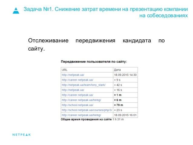 Отслеживание передвижения кандидата по сайту. Задача №1. Снижение затрат времени на презентацию компании на собеседованиях