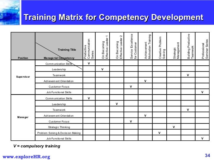 Download employee training plan template excel gantt for Employee cross training template