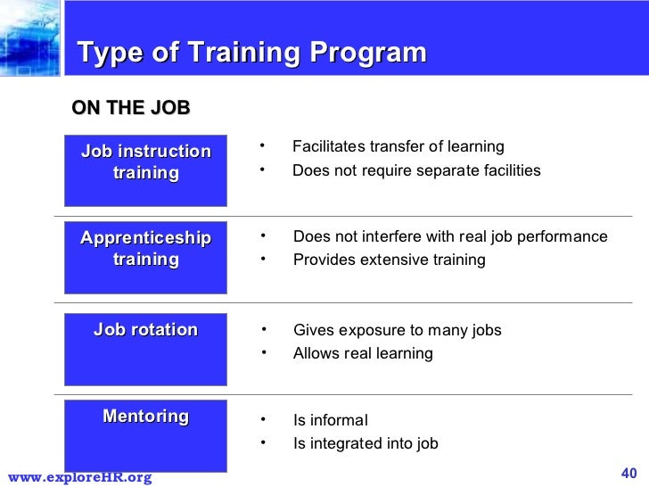 Employee Cross Training Plan Template Image Gallery  Hcpr