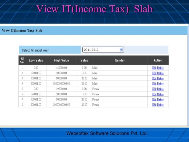 View IT(Income Tax) Slab      Websoftex Software Solutions Pvt. Ltd.