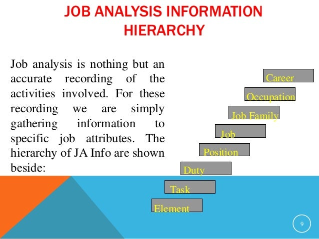 an analysis of the information Information technology analysis tc provides a foundation for technology-based solutions the analysis is referred to as business, system or software.