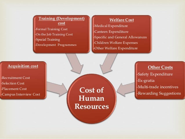  Measurements in HRA •Historical Cost •Replacement Cost •Opportunity Cost •Standard Cost Cost based approaches: •The Lev ...