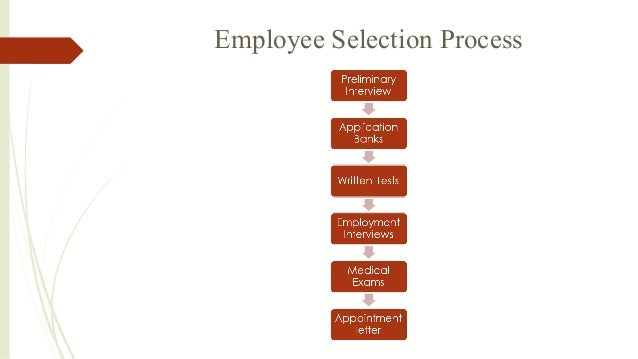 recruitment and selection process in wipro Wipro recruitment 2017-18: latest wipro jobs & careers for freshers & experience graduatesthe site provides details about the selection process,criteria,job description,application method,interview dates,materials other upcoming details of wipro recruitm latest 45 wipro jobs vacancies updated on 22 aug 2018.