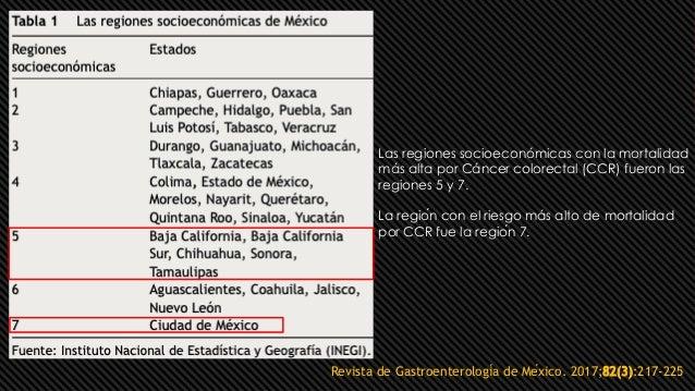 Revista de Gastroenterología de México. 2017;82(3):217-225 Las regiones socioeconómicas con la mortalidad más alta por C...
