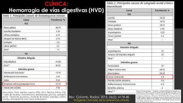 CLÍNICA: Hemorragia de vías digestivas (HVD) Rev. Colomb. Radiol. 2015; 26(2): 4178-85. Imágenes tomada de la referencia c...