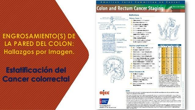 ENGROSAMIENTO(S) DE LA PARED DEL COLON: Hallazgos por Imagen. Estatificación del Cancer colorrectal