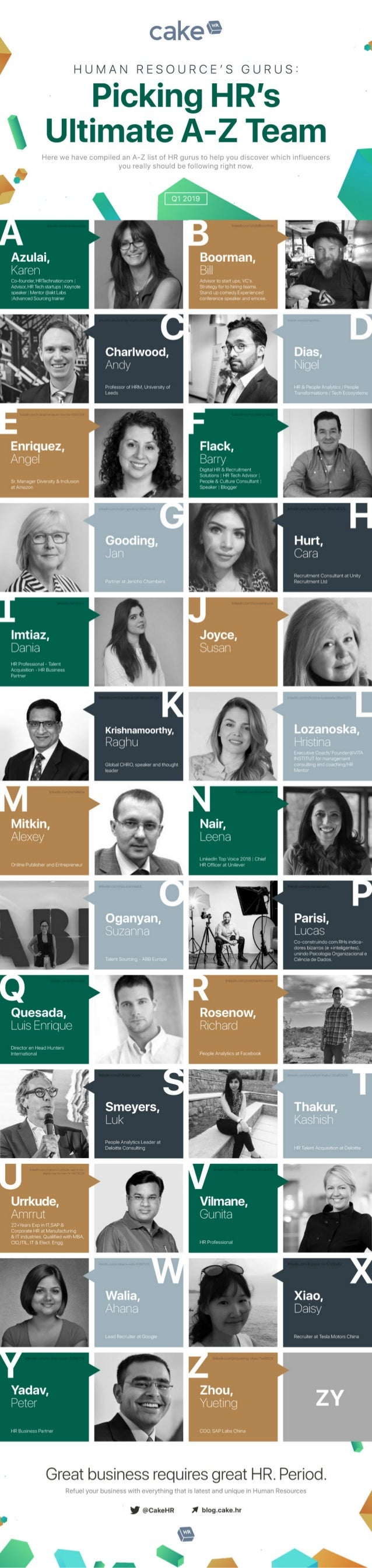 HR Gurus for Q1 2019: The A-Z of Human Resources Experts This Quarter [Infographic]