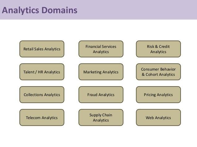 Analytics Domains Retail Sales Analytics Financial Services Analytics Risk & Credit Analytics Talent / HR Analytics Market...