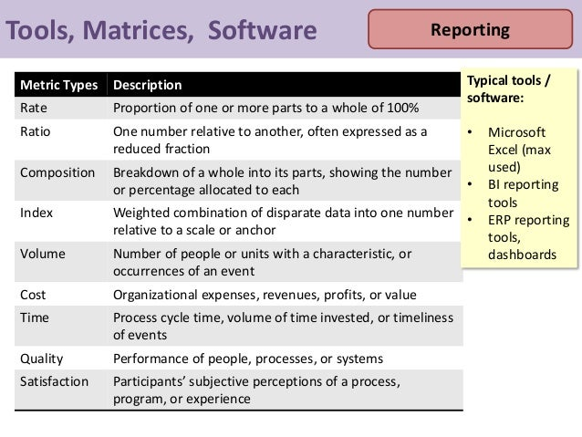 Tools, Matrices, Software Reporting Metric Types Description Rate Proportion of one or more parts to a whole of 100% Ratio...
