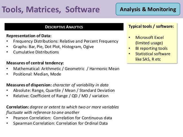 Tools, Matrices, Software Analysis & Monitoring Typical tools / software: • Microsoft Excel (limited usage) • BI reporting...