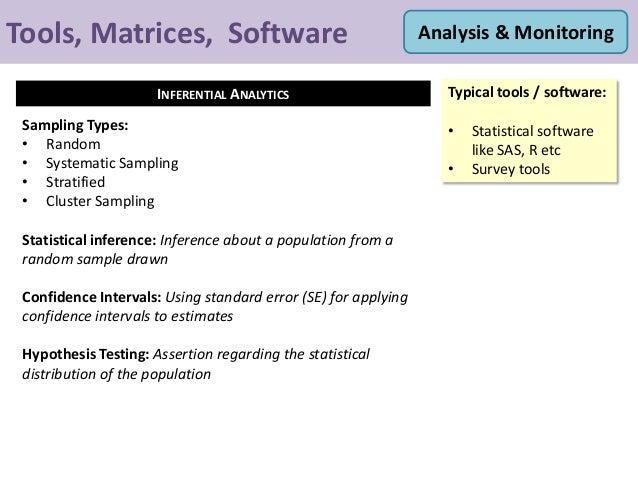 Tools, Matrices, Software Analysis & Monitoring Typical tools / software: • Statistical software like SAS, R etc • Survey ...