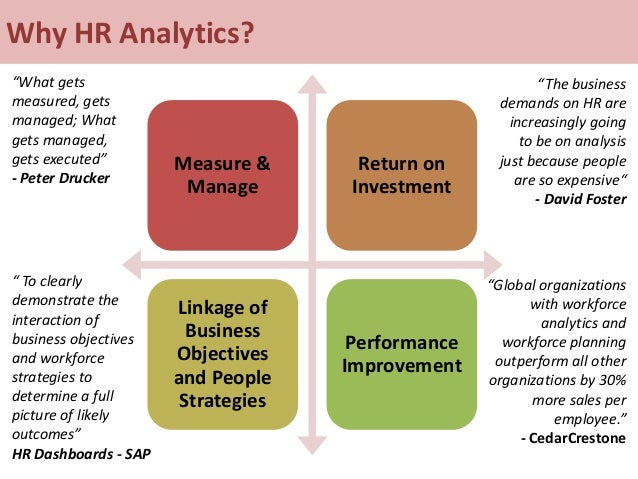 why hr is effective Most employees have at least one complaint about hr departments with this in mind, we asked the experts: what one change could make hr departments more effective this discussion relates to a .