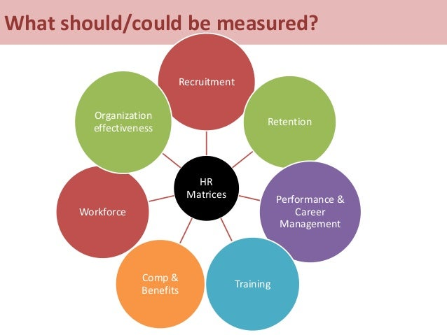 What Should Could Be Measured Hr