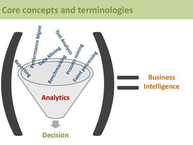 Core concepts and terminologies Decision Analytics =Business Intelligence