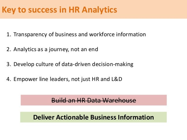 Key to success in HR Analytics 1. Transparency of business and workforce information 2. Analytics as a journey, not an end...