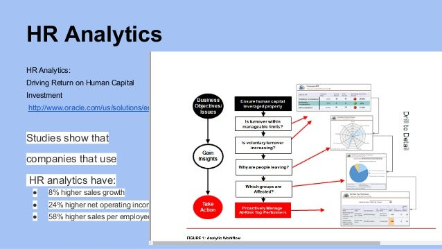 An introduction to hr analytics hr analytics ccuart Images