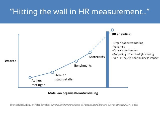 beyond hr by boudreau and ramstad In hr functions alike (boudreau & ramstad, 2003 lawler et al, 2004)  with  more qualitative details beyond what we already have in the quantitative results.