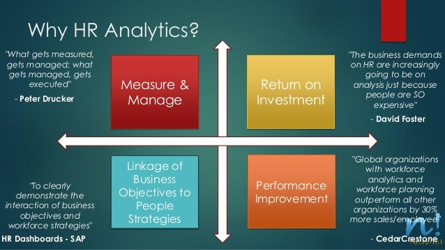 Hr Analytics Demystified