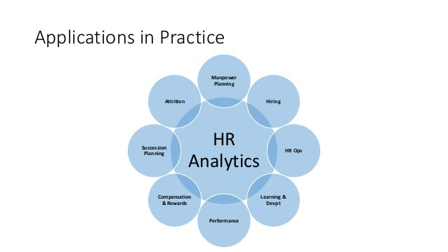 hr good practice 10 best human resources business practices as organizations refocus on growth after some difficult years, hr services are once again being scrutinized for the value they deliver.