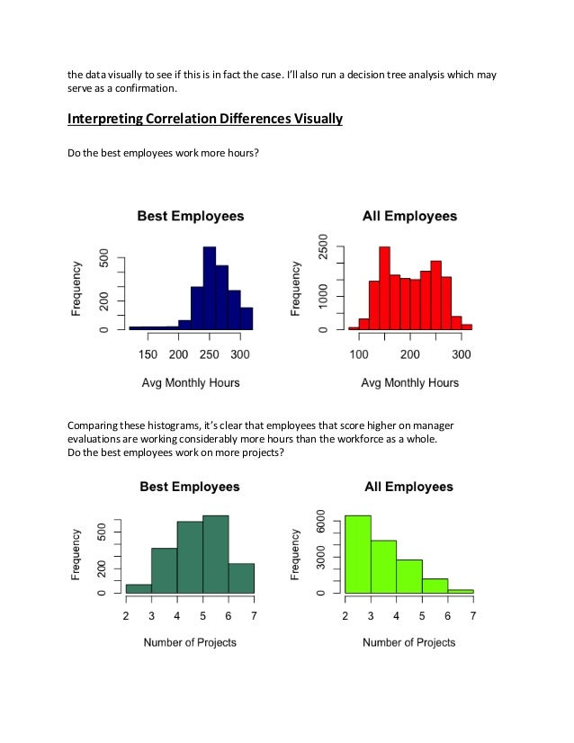 Hr analytics project eeb its worth looking at 9 the ccuart Choice Image