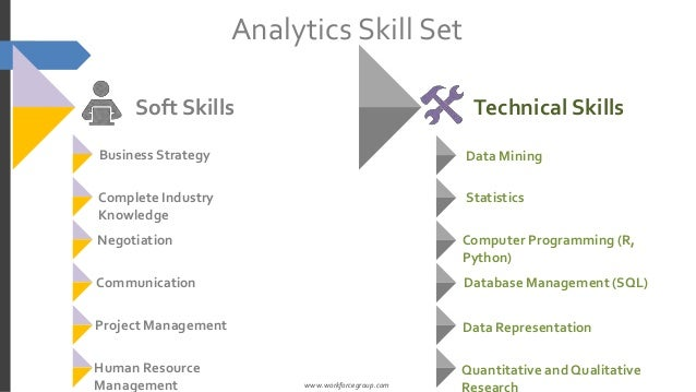 A Primer on HR Analytics