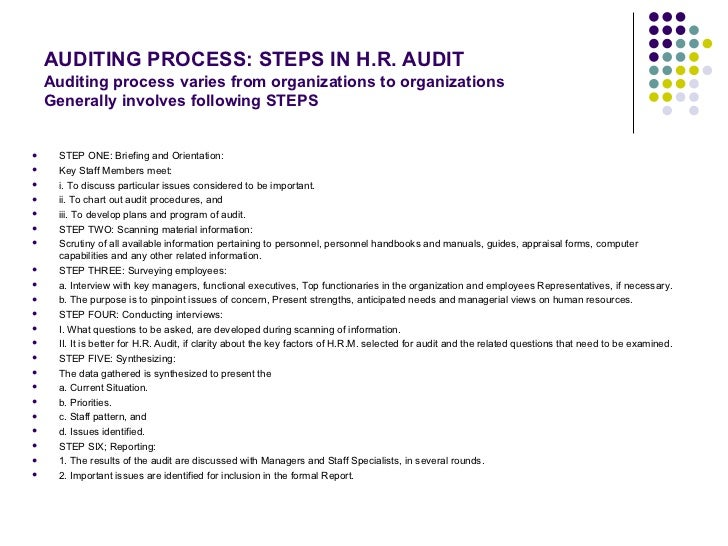 Hr Audit For Organisations