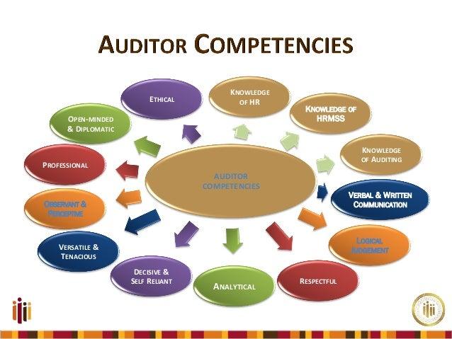 the national hr audit framework presented by bonnie