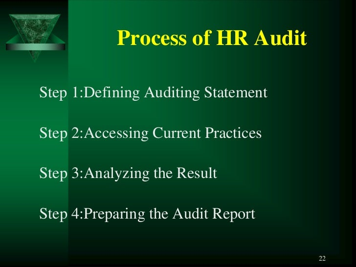 approach to hr audit Executive summary audit objectives audit scope and approach the information used in this report was collected through the review of relevant documents.