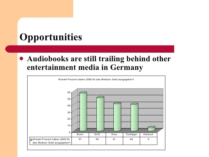 Opportunities <ul><li>Audiobooks are still trailing behind other entertainment media in Germany </li></ul>