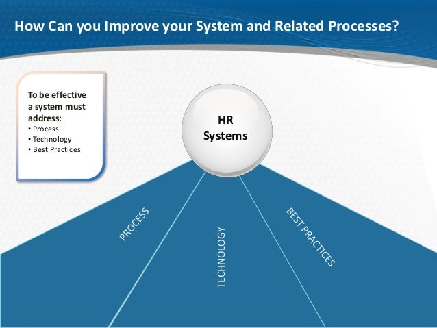 microsoft hr practices Microsoft hr practices - download as powerpoint presentation (ppt), pdf file (pdf), text file (txt) or view presentation slides online.