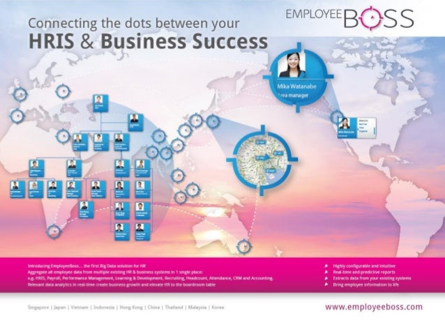 Our Company: HRBoss HRBoss is founded in 2011 in Asia By Talent Management experts in Asia Backed by Asia's leading invest...