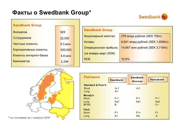 Факты о Swedbank Group*    Swedbank Group                                              Swedbank Group    Филиалов         ...