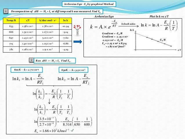 Decomposition of 2HI ↔ H2 + I2 at diff temp and k was measured. Find Ea Arrhenius Eqn Ea from its gradient Arrhenius Eqn -...