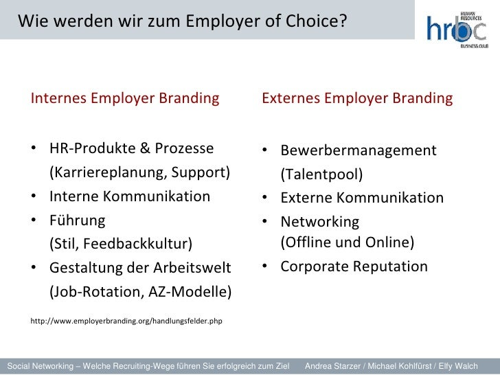 Social Networking</li></ul>         Welche Erwartung haben Sie ?<br />Ziel des HRBC 2.0 - Cafès<br />