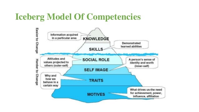 core competence quotes