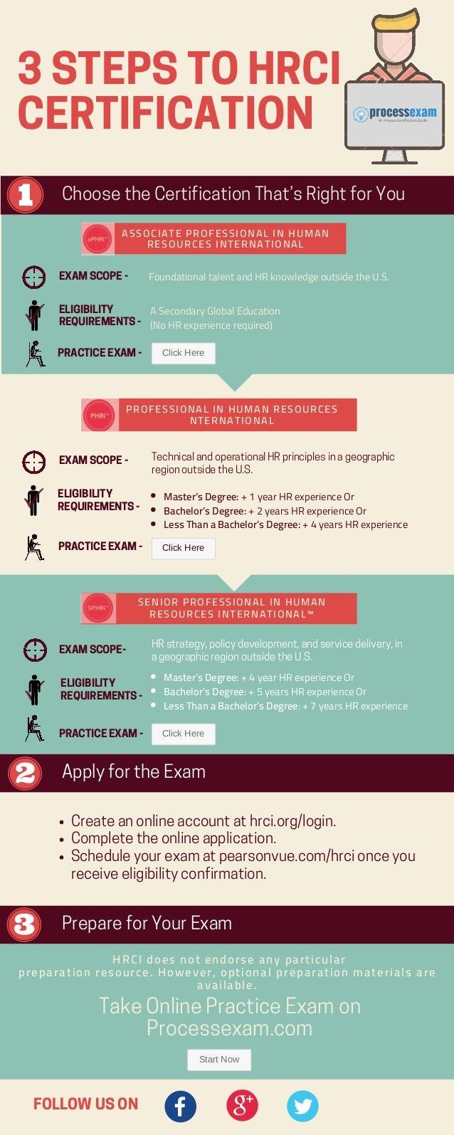 hrci certification steps slideshare proxima