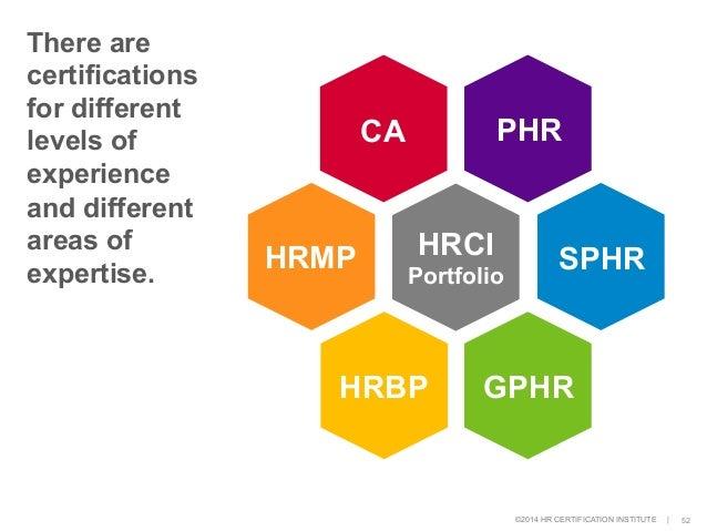 Workforce Webina: Distinguish Yourself with HRCI Certification