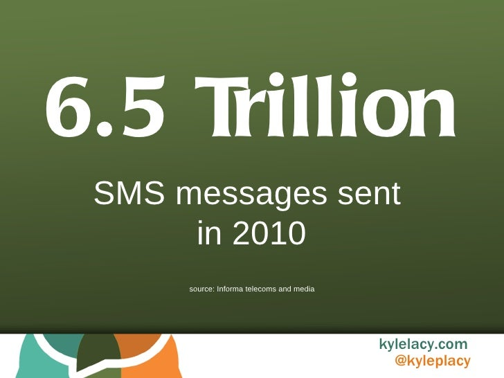 6.5 Trillion SMS messages sent  in 2010 source: Informa telecoms and media