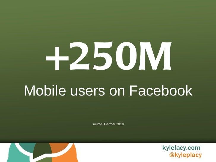 +250M Mobile users on Facebook source: Gartner 2010