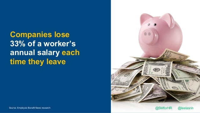 15 Companies lose 33% of a worker's annual salary each time they leave Source: Employee Benefit News research @SMforHR @le...