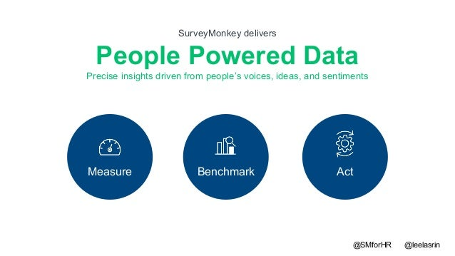 4 Precise insights driven from people's voices, ideas, and sentiments Measure Benchmark Act SurveyMonkey delivers People P...