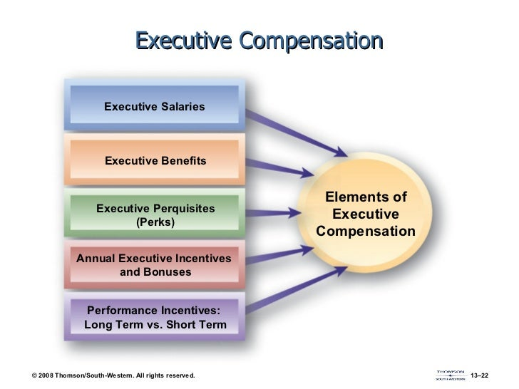 How To Design A Compensation And Benefits Plan