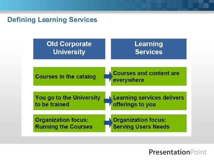 structure of training department You are here: home about us organizational structure  the training and  education department has 4 programs – instruction, management,.