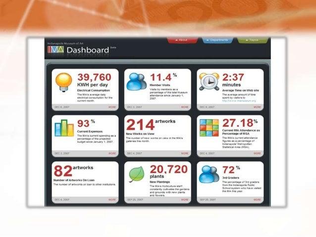 HR Dashboard Metrics 2013