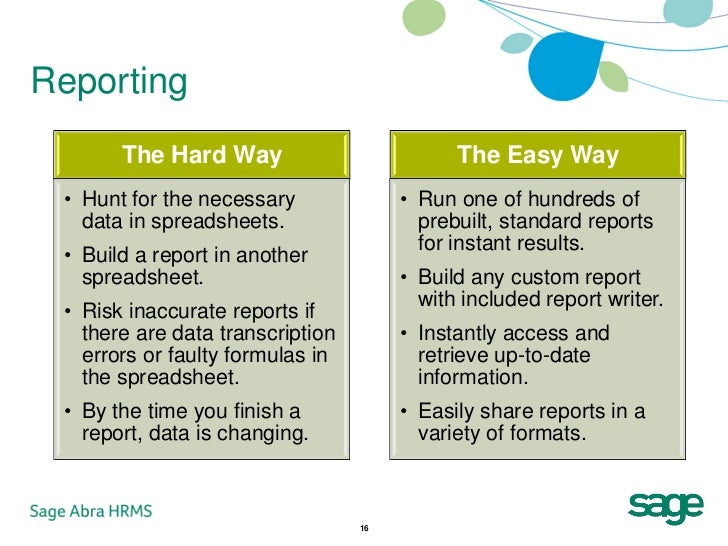 HR Data Management: The Hard Way vs The Easy Way