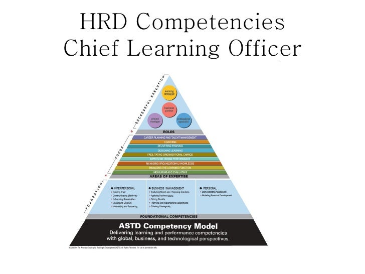 ASTD Competency Study: The Training & Development ...