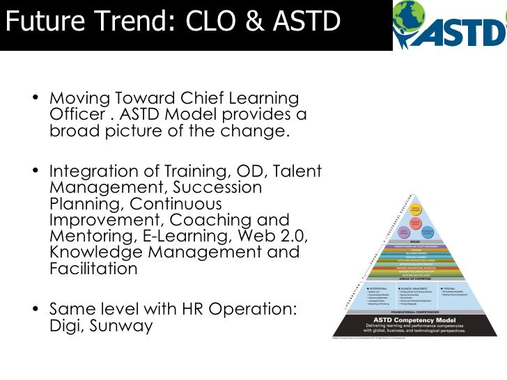 ASTD Competency Study - ATD | The World's Largest Talent ...