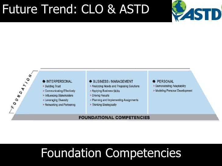 1562863681 - Astd Competency Study: Mapping the Future by ...