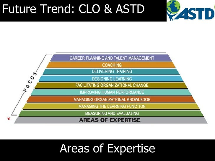 References - ASTD Competency Study: The Training ...